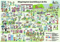 Sprachbildung in den KiTas per Wimmelbild